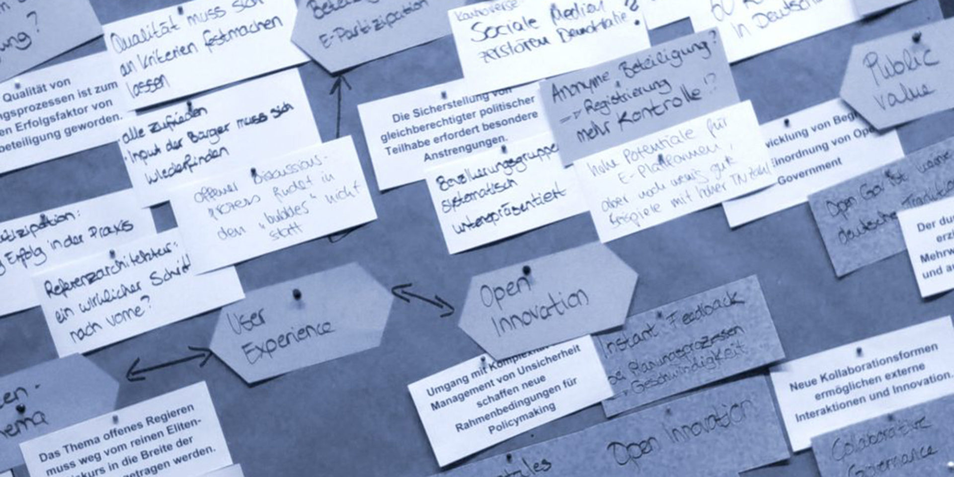 Blick auf eine mit vielen Karten rund um das Thema Open Government bestückte Pinnwand.
